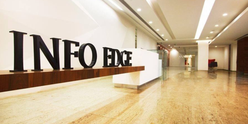 Info Edge to Bag Rs 1875 Cr from Qualified Institutional Buyers